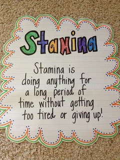 Stamina Anchor Chart for Independent Reading