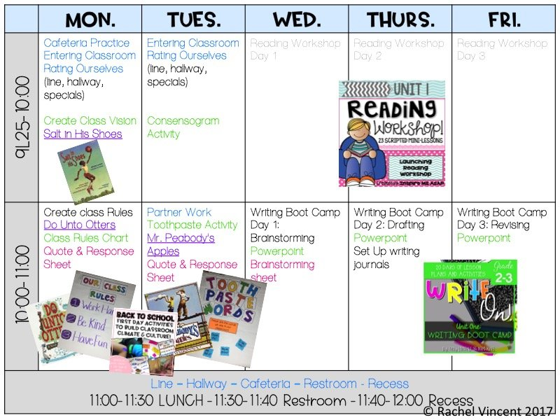 First Week Lesson Plans and Resources for 3rd Grade